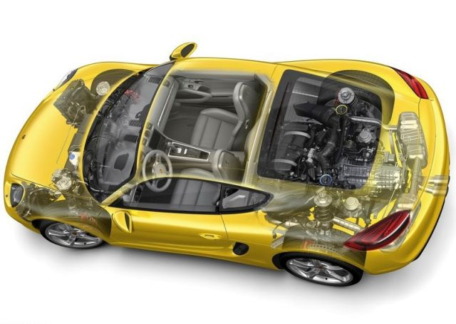 2014_PORSCHE_CAYMAN_Technical_Detail_pic-11