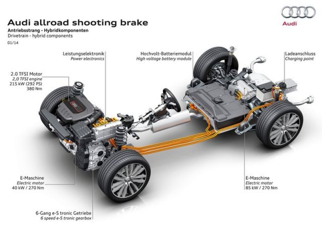 2015_AUDI_ALLROAD_SHOOTING_BRAKE_technical_detail_pic-10