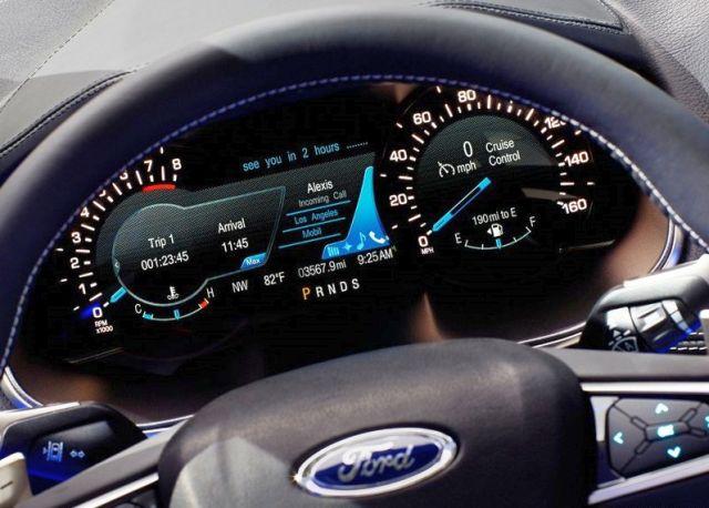 Future Ford Suv EDGE