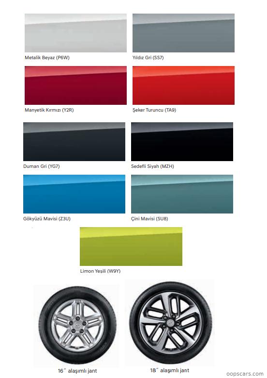 2020 Hyundai Kona Renk Seçenekleri